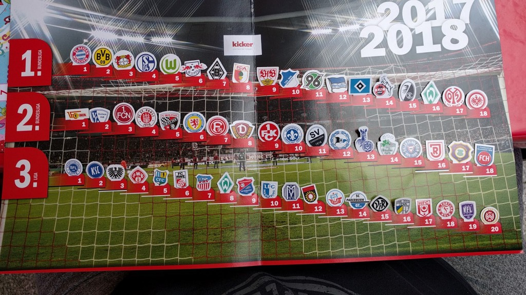 tabelle deutsche bundesliga