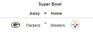 Prediction Super Bowl 2018 Packers vs Steelers